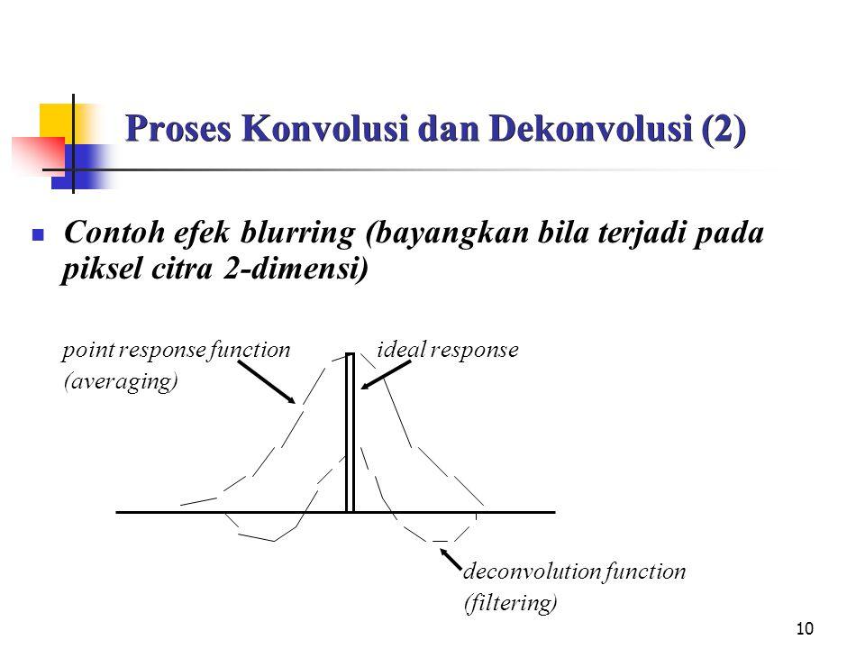 Proses Konvolusi dan Dekonvolusi (2)