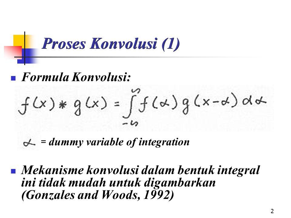 Proses Konvolusi (1) Formula Konvolusi: