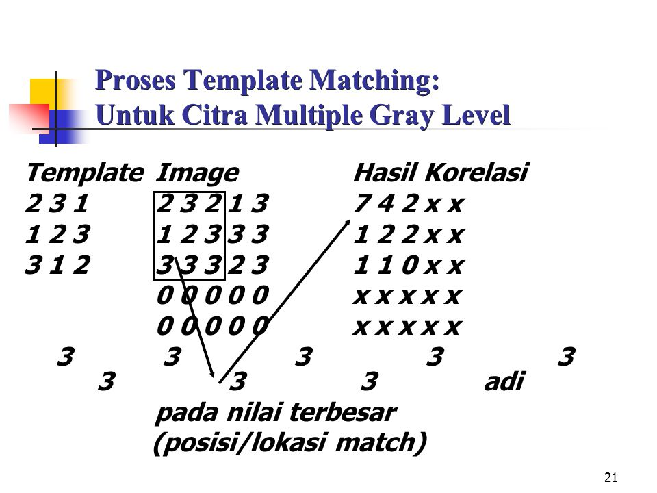 Proses Template Matching: Untuk Citra Multiple Gray Level
