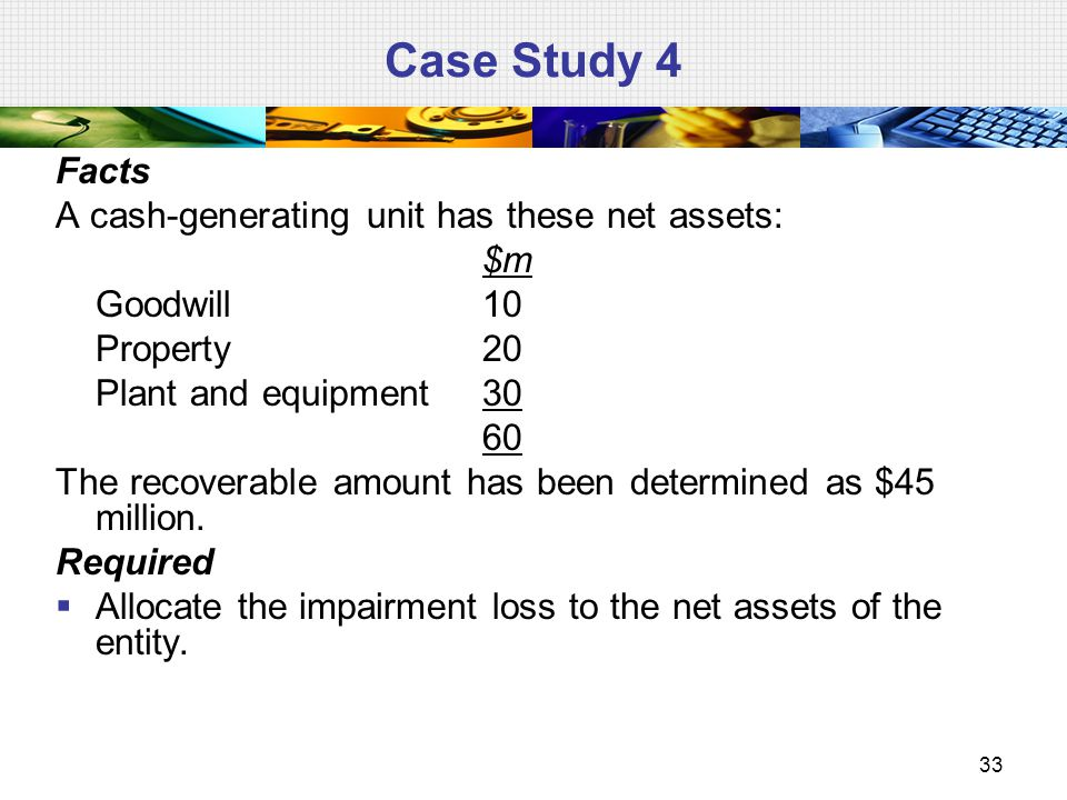 Case Study 4 Facts A cash-generating unit has these net assets: $m