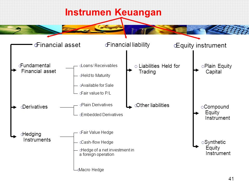 Instrumen Keuangan Financial asset Equity instrument