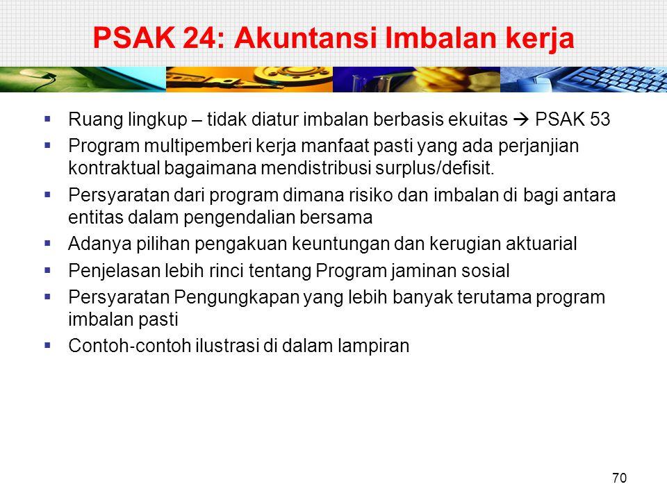 PSAK 24: Akuntansi Imbalan kerja