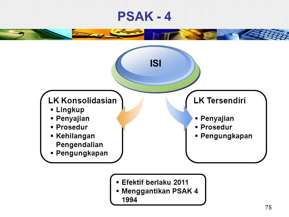 PSAK - 4 ISI LK Konsolidasian LK Tersendiri Lingkup Penyajian Prosedur