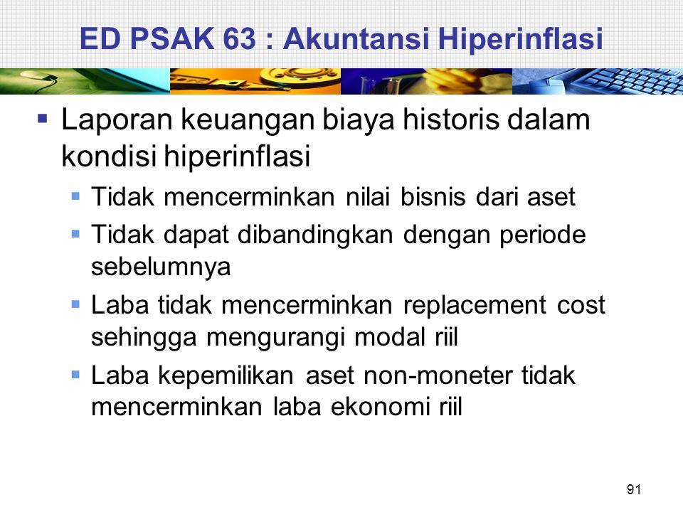 ED PSAK 63 : Akuntansi Hiperinflasi
