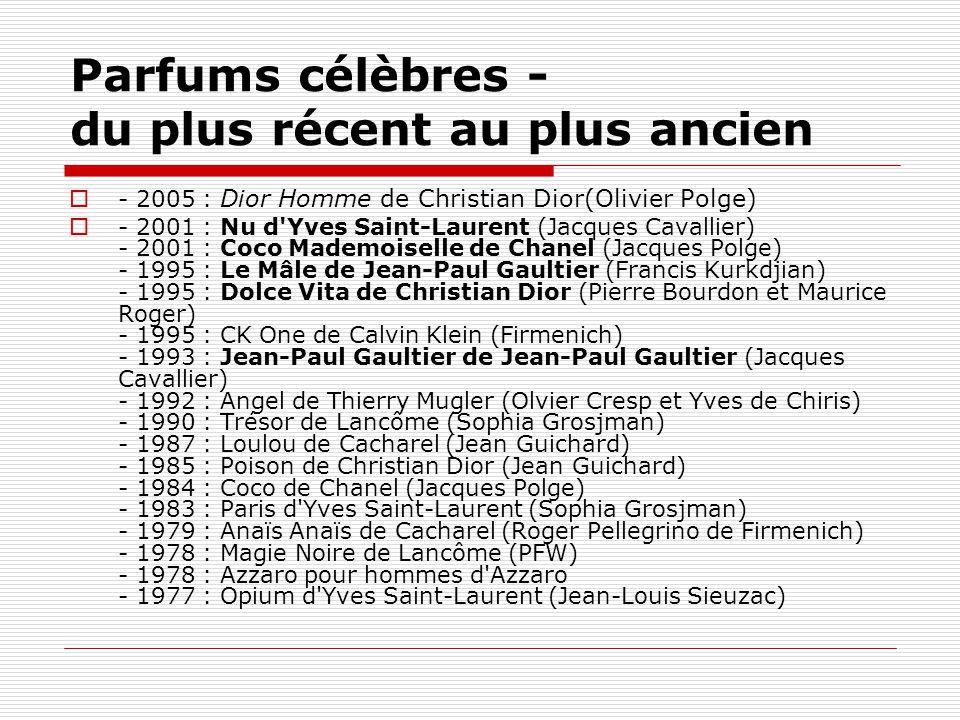 Parfums célèbres - du plus récent au plus ancien