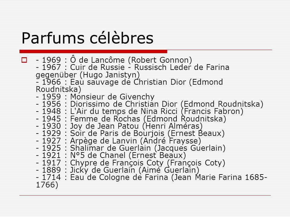 Parfums célèbres