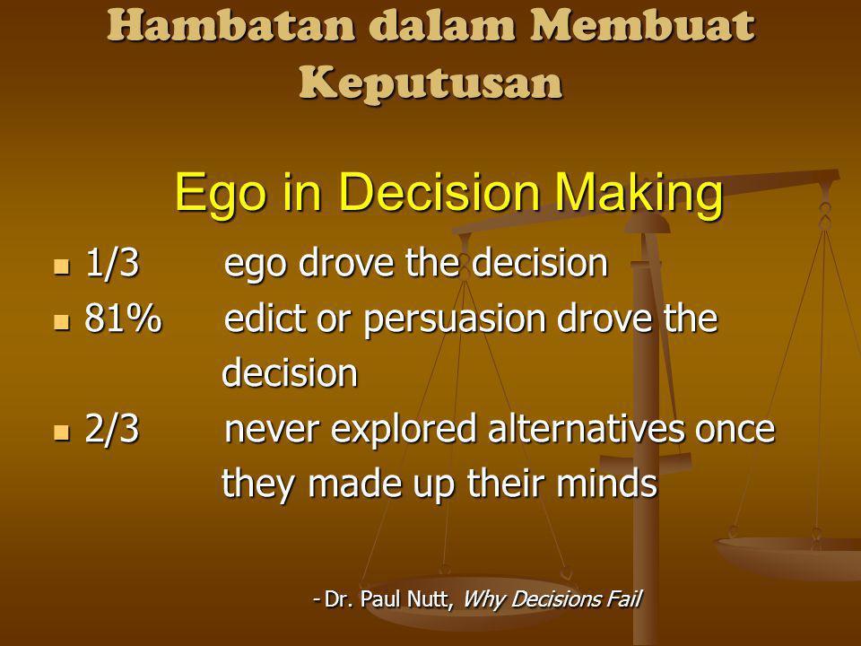 Hambatan dalam Membuat Keputusan