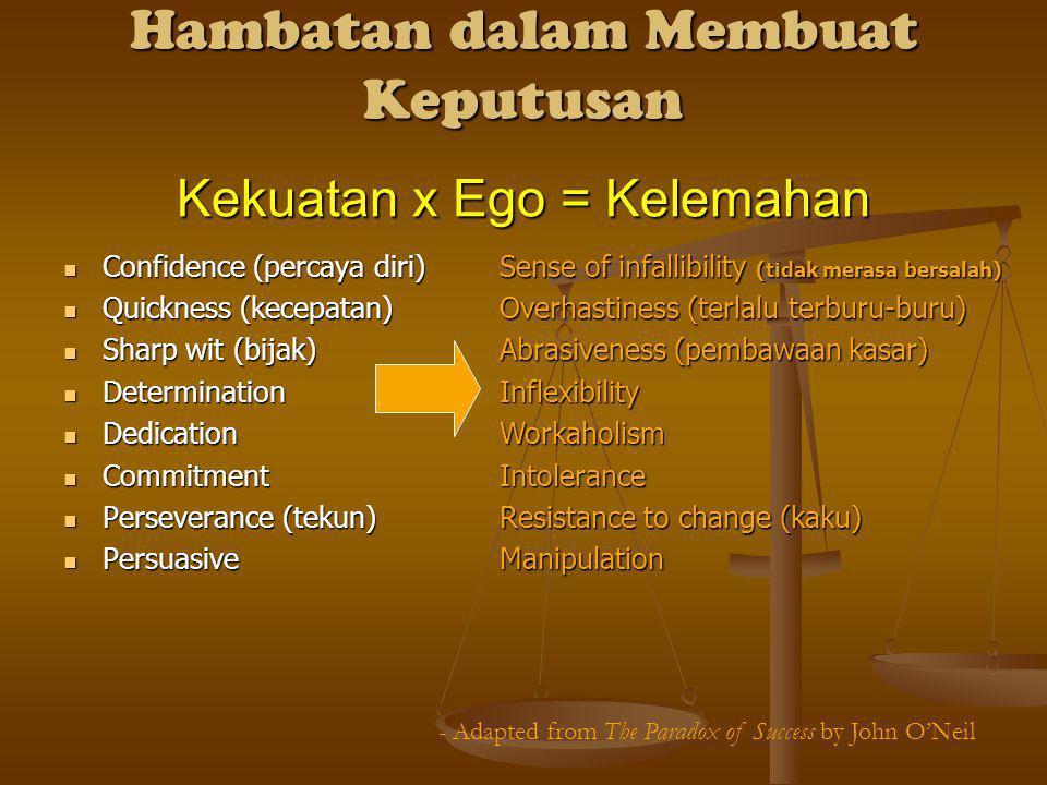 Kekuatan x Ego = Kelemahan