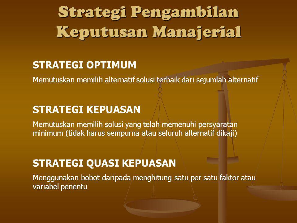 Strategi Pengambilan Keputusan Manajerial