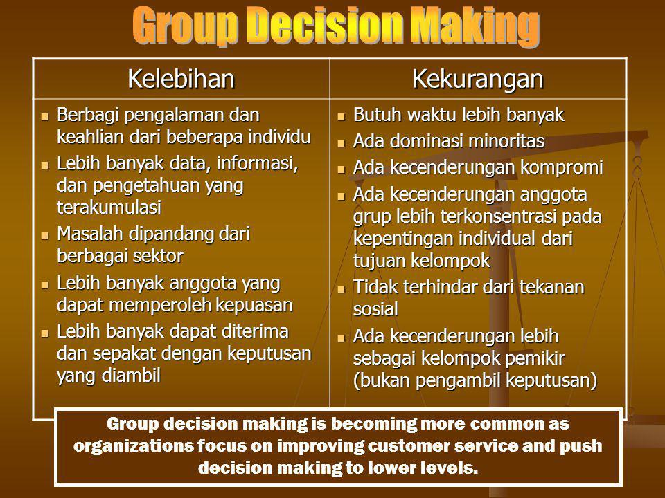 Group Decision Making Kelebihan Kekurangan