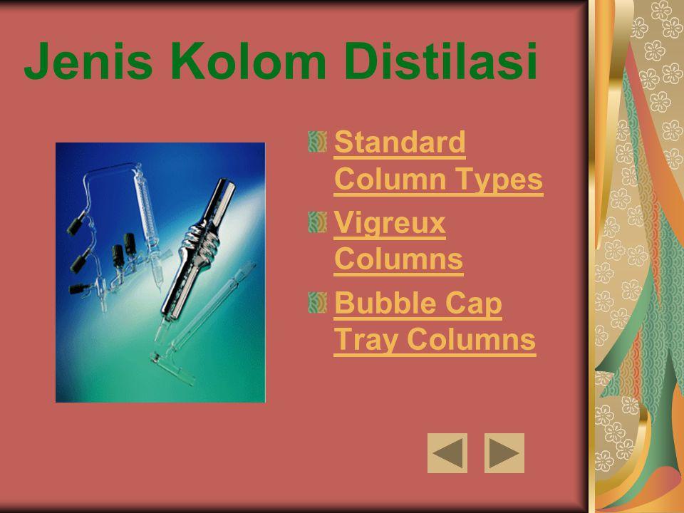 Jenis Kolom Distilasi Standard Column Types Vigreux Columns