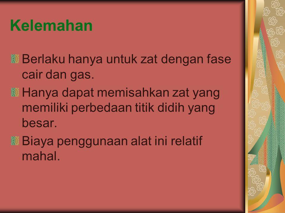 Kelemahan Berlaku hanya untuk zat dengan fase cair dan gas.