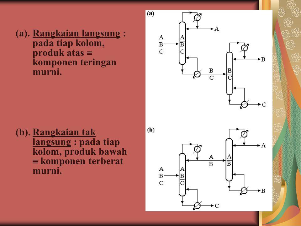 (a). Rangkaian langsung : pada tiap kolom, produk atas  komponen teringan murni.