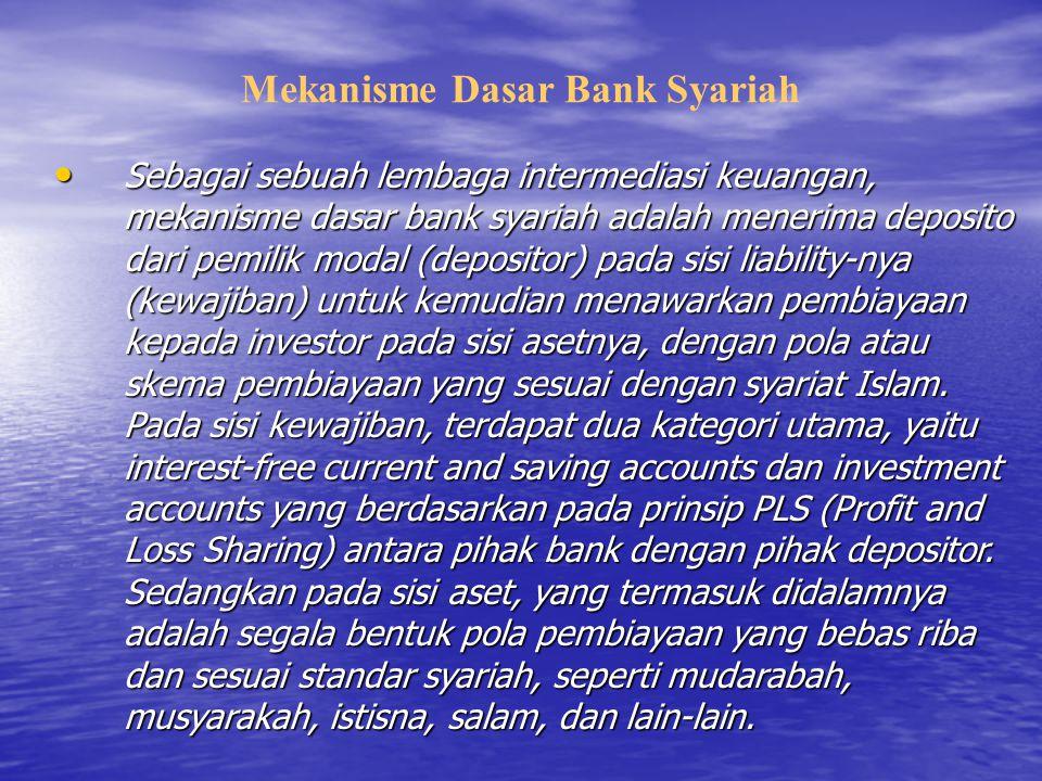 Mekanisme Dasar Bank Syariah