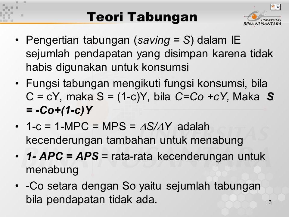 Teori Tabungan Pengertian tabungan (saving = S) dalam IE sejumlah pendapatan yang disimpan karena tidak habis digunakan untuk konsumsi.
