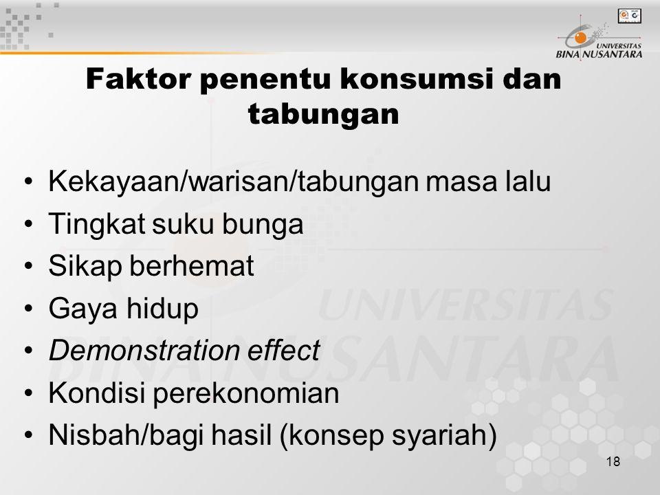 Faktor penentu konsumsi dan tabungan