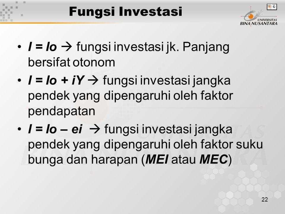 Fungsi Investasi I = Io  fungsi investasi jk. Panjang bersifat otonom.