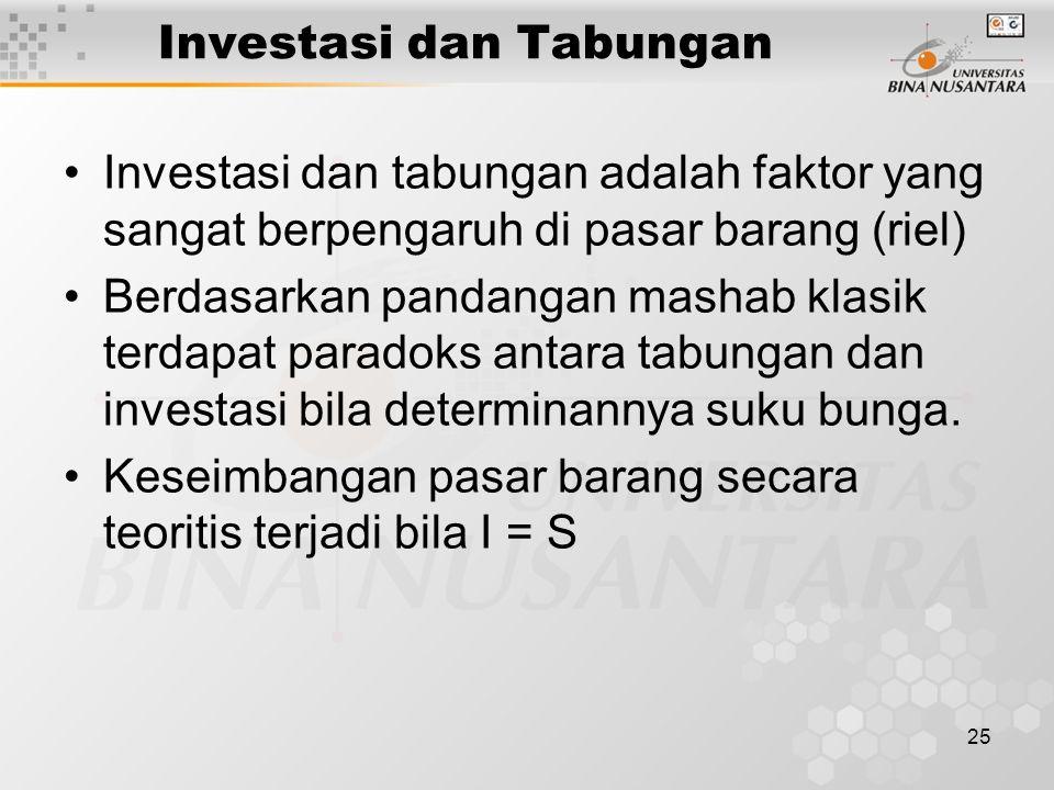Investasi dan Tabungan