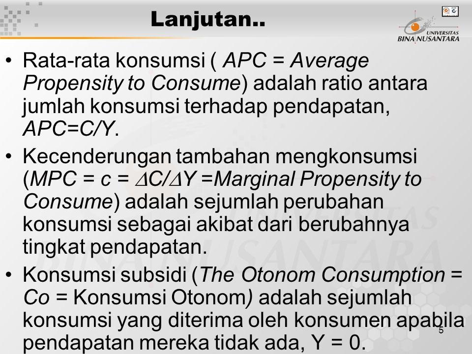 Lanjutan.. Rata-rata konsumsi ( APC = Average Propensity to Consume) adalah ratio antara jumlah konsumsi terhadap pendapatan, APC=C/Y.