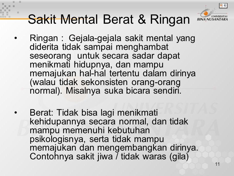 Sakit Mental Berat & Ringan