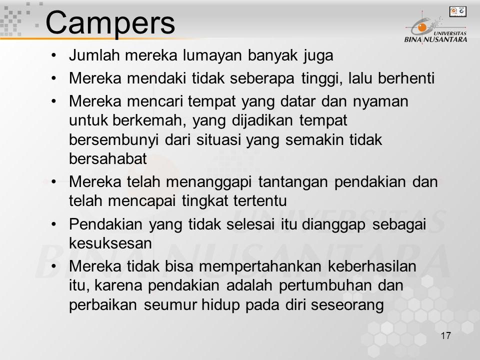 Campers Jumlah mereka lumayan banyak juga