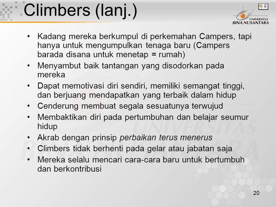 Climbers (lanj.)