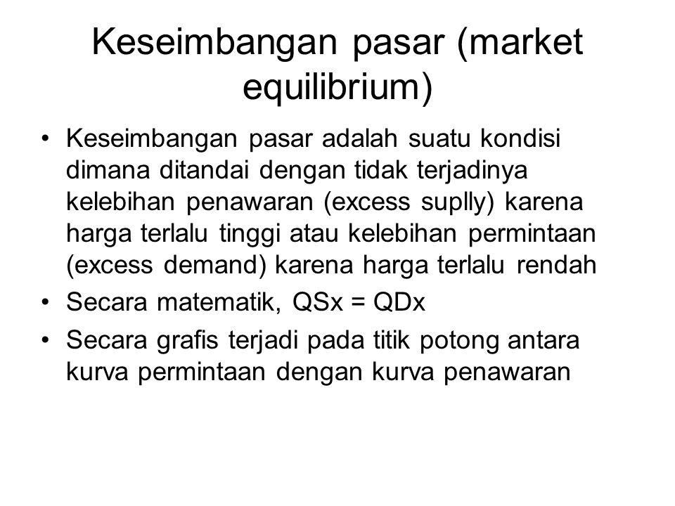 Keseimbangan pasar (market equilibrium)