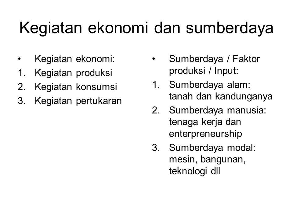 Kegiatan ekonomi dan sumberdaya