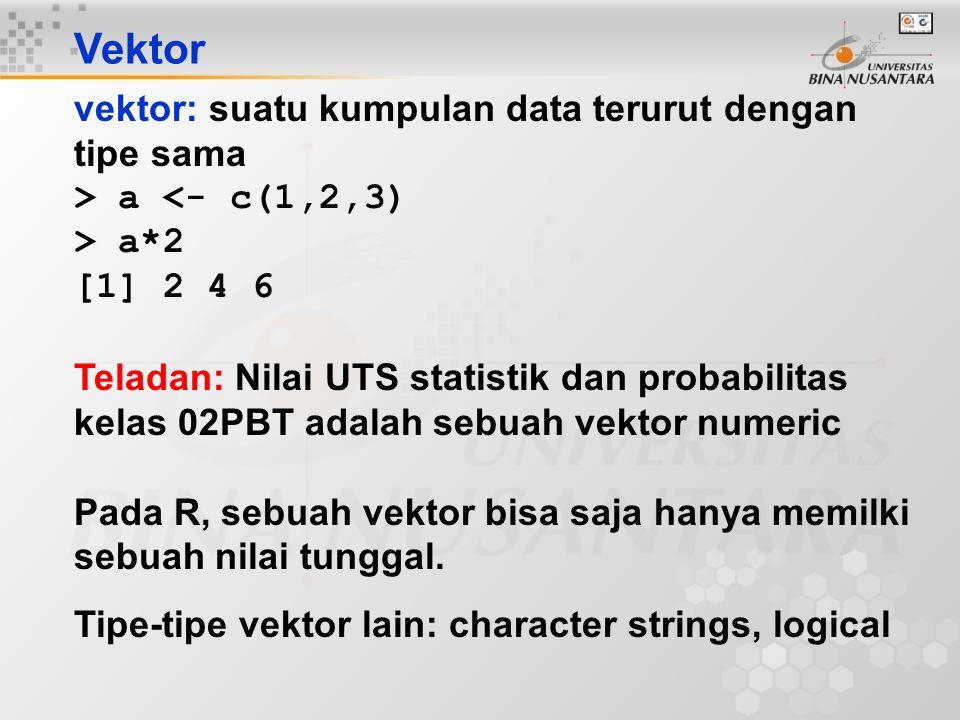Vektor vektor: suatu kumpulan data terurut dengan tipe sama
