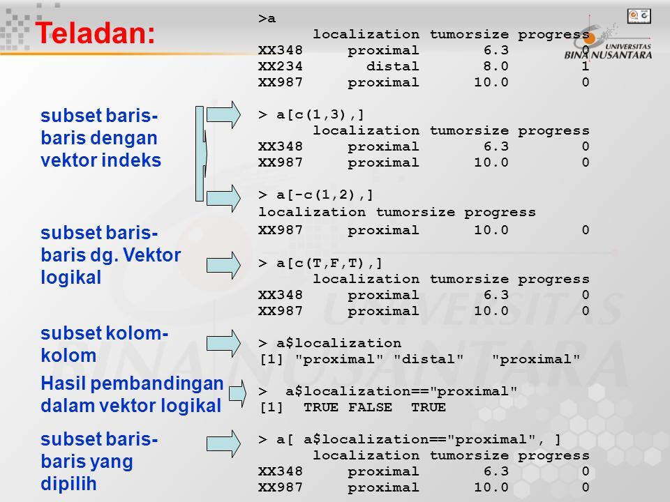 Teladan: subset baris-baris dengan vektor indeks