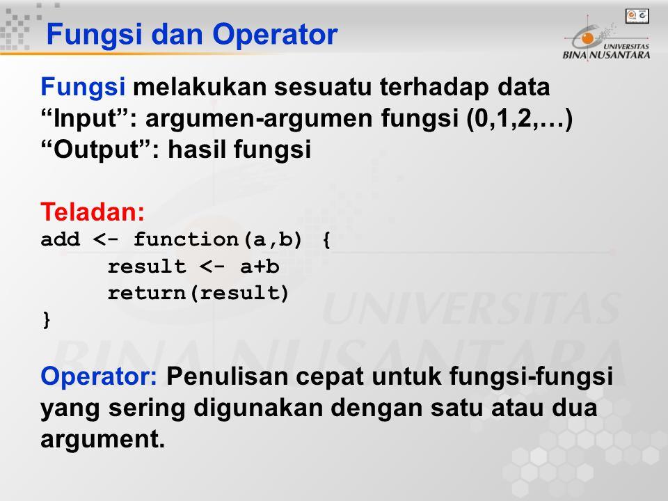 Fungsi dan Operator Fungsi melakukan sesuatu terhadap data