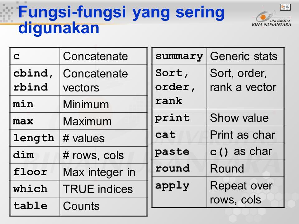 Fungsi-fungsi yang sering digunakan