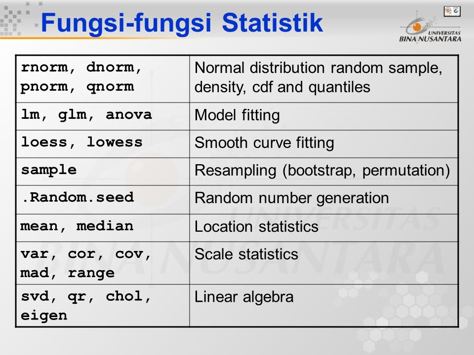 Fungsi-fungsi Statistik