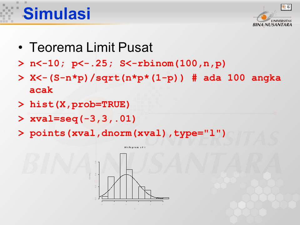 Simulasi Teorema Limit Pusat