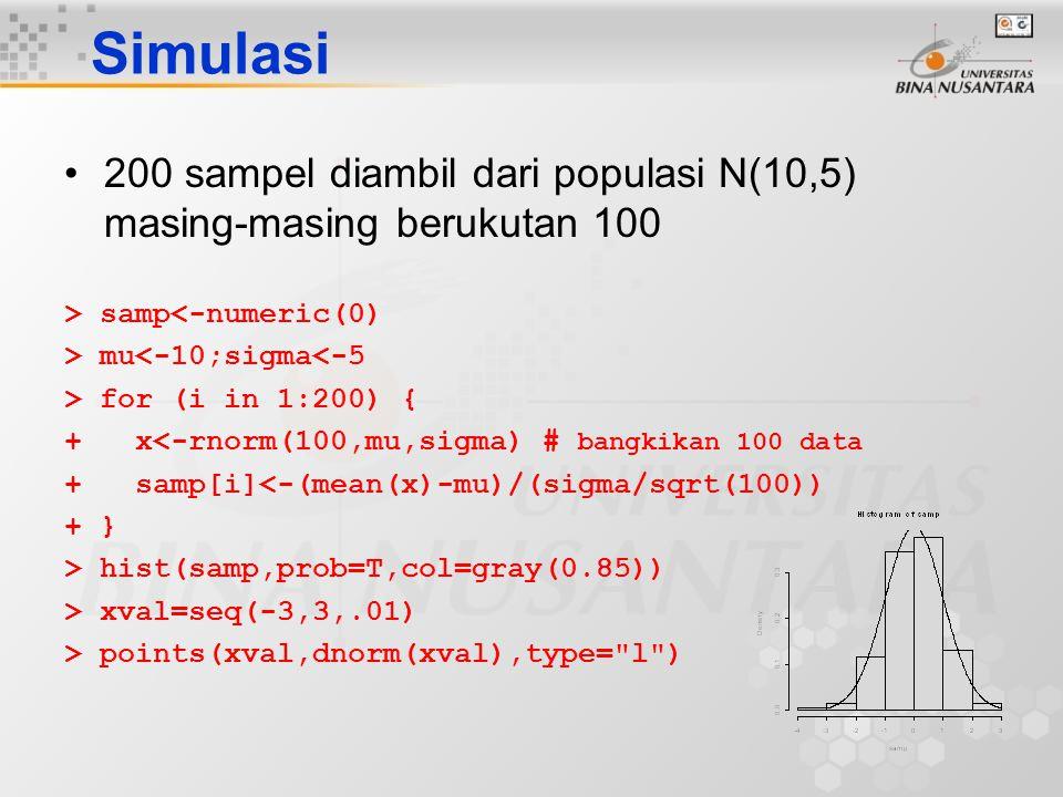 Simulasi 200 sampel diambil dari populasi N(10,5) masing-masing berukutan 100. > samp<-numeric(0) > mu<-10;sigma<-5.