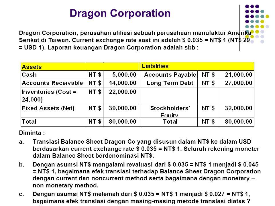 Dragon Corporation