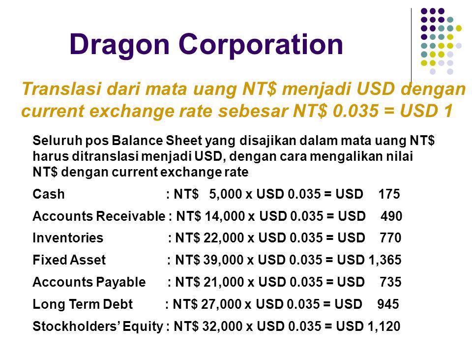 Dragon Corporation Translasi dari mata uang NT$ menjadi USD dengan current exchange rate sebesar NT$ 0.035 = USD 1.