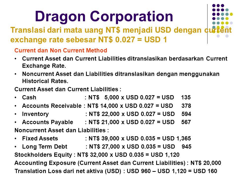 Dragon Corporation Translasi dari mata uang NT$ menjadi USD dengan current exchange rate sebesar NT$ 0.027 = USD 1.