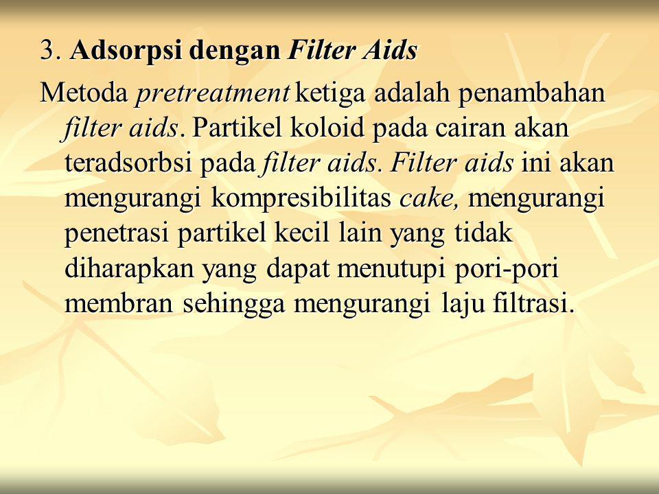 3. Adsorpsi dengan Filter Aids