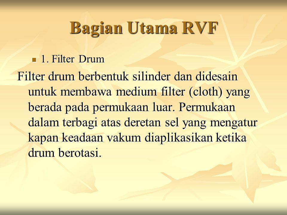 Bagian Utama RVF 1. Filter Drum.