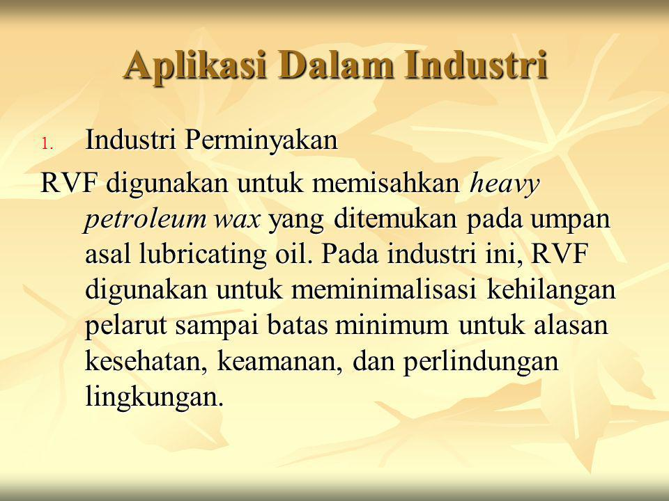 Aplikasi Dalam Industri
