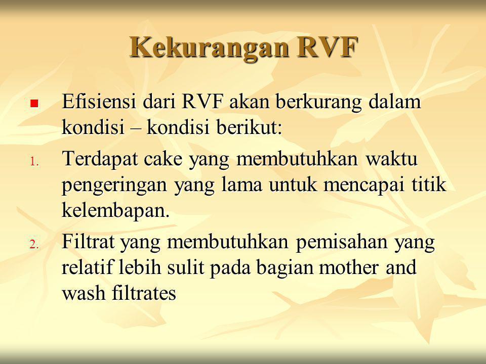 Kekurangan RVF Efisiensi dari RVF akan berkurang dalam kondisi – kondisi berikut:
