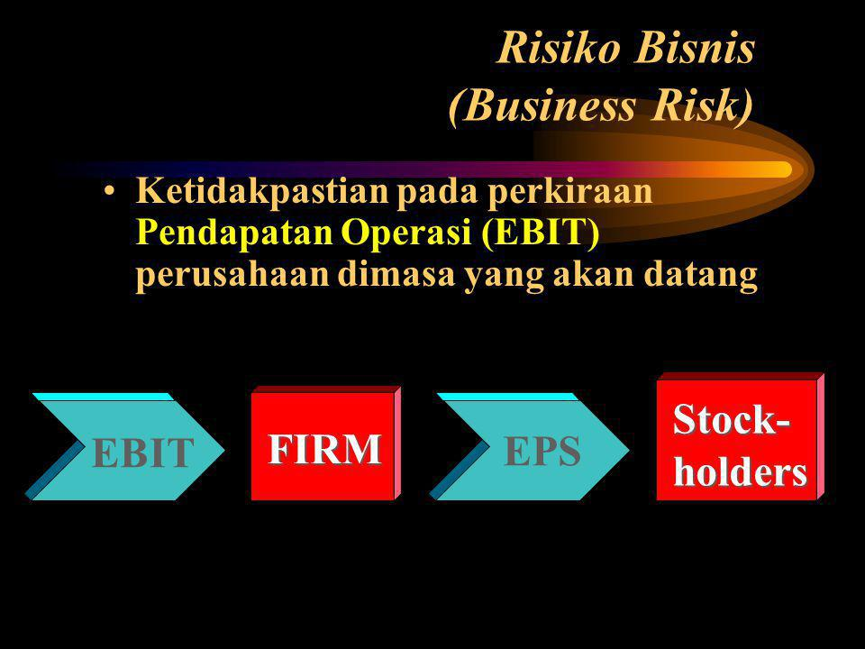 Risiko Bisnis (Business Risk)