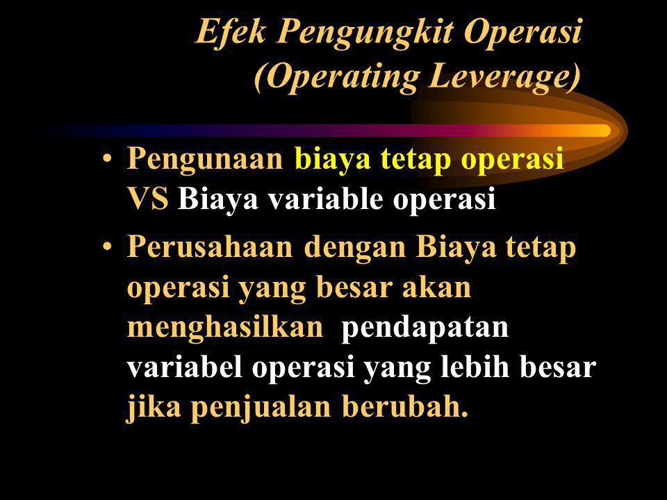 Efek Pengungkit Operasi (Operating Leverage)