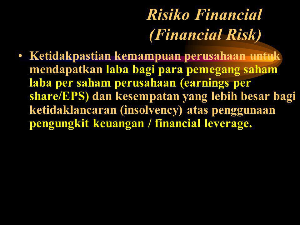 Risiko Financial (Financial Risk)