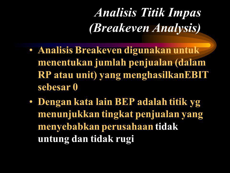 Analisis Titik Impas (Breakeven Analysis)