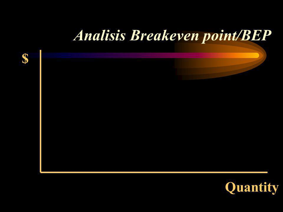 Analisis Breakeven point/BEP