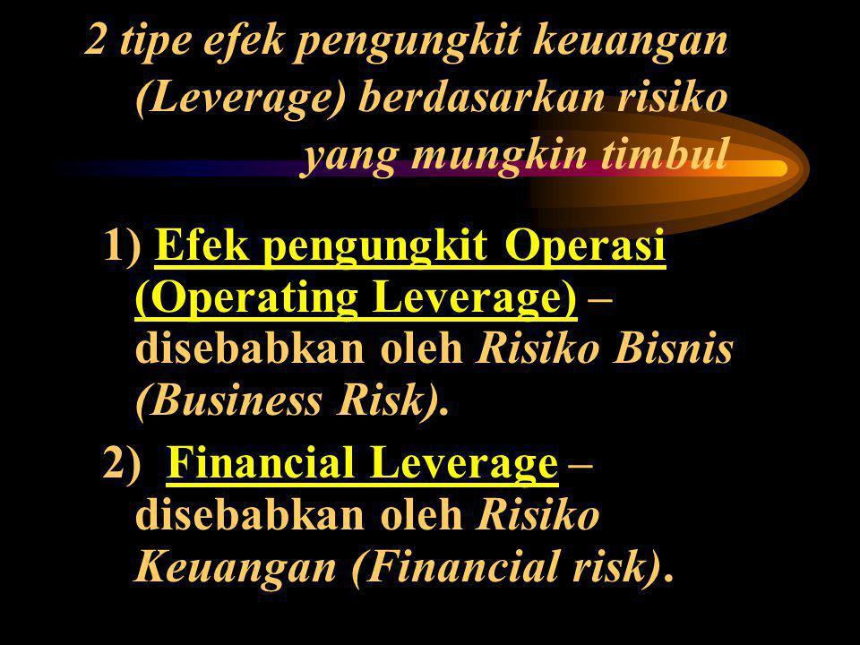 2 tipe efek pengungkit keuangan (Leverage) berdasarkan risiko yang mungkin timbul