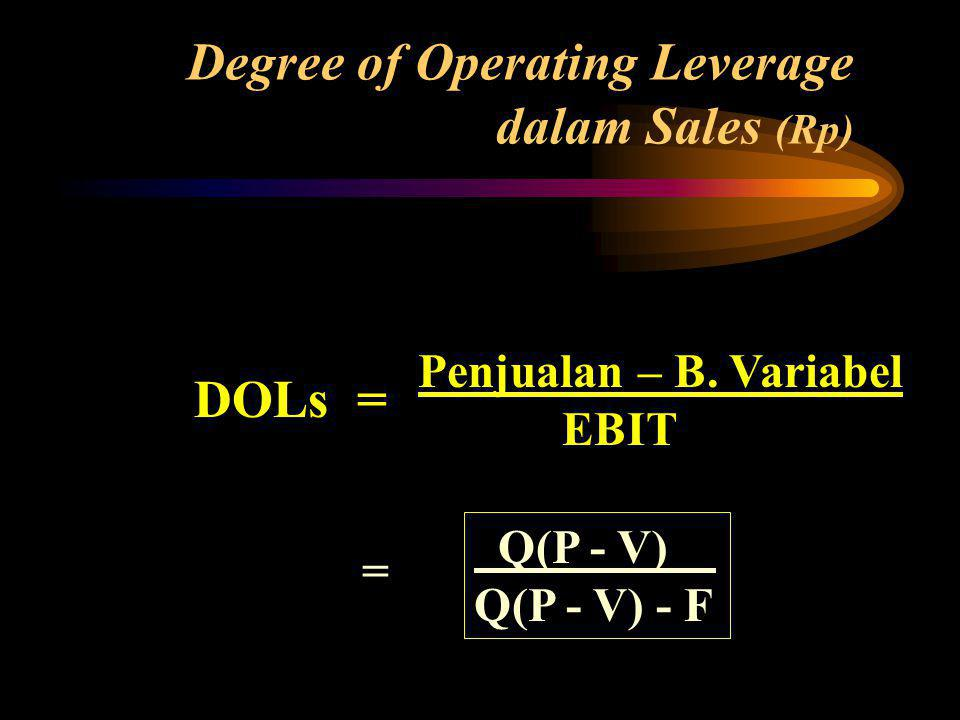 Degree of Operating Leverage dalam Sales (Rp)