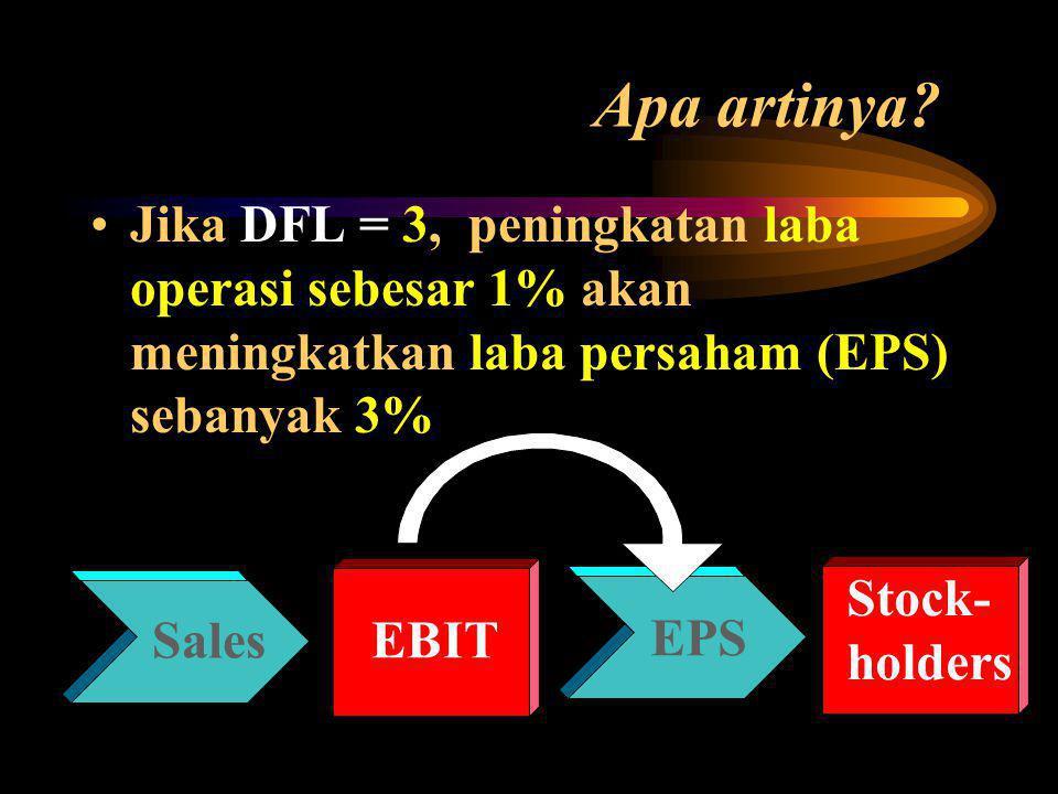 Apa artinya Jika DFL = 3, peningkatan laba operasi sebesar 1% akan meningkatkan laba persaham (EPS) sebanyak 3%